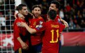Spain Euro 2020 prognostika
